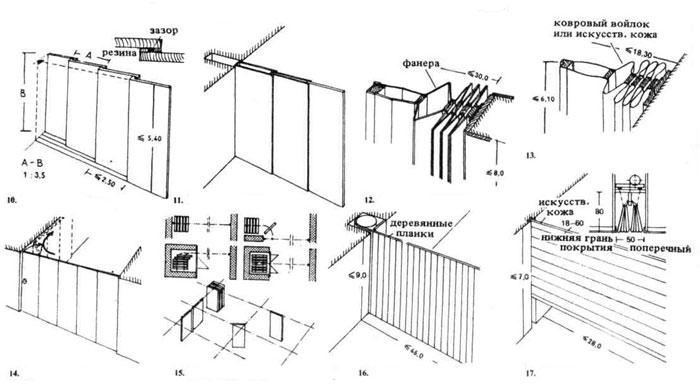 Двери межкомнатные раздвижные гармошка своими руками 96