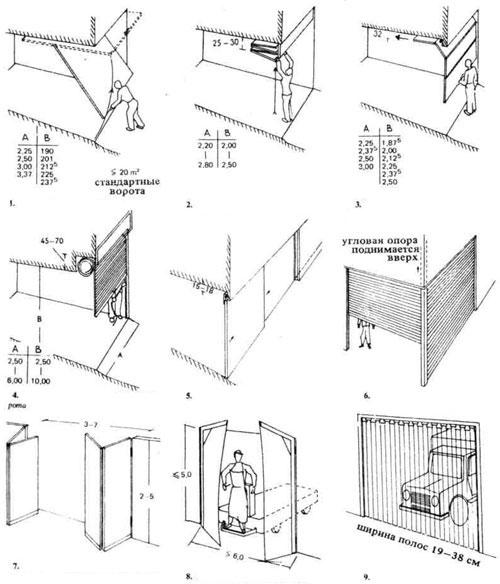 Как сделать ворота книжкой своими руками 65