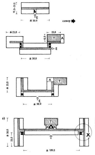 Проектирование школьных зданий