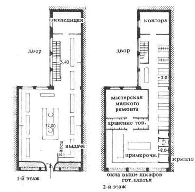 На 1-м этаже — товары