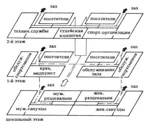 Функциональная схема подсобных